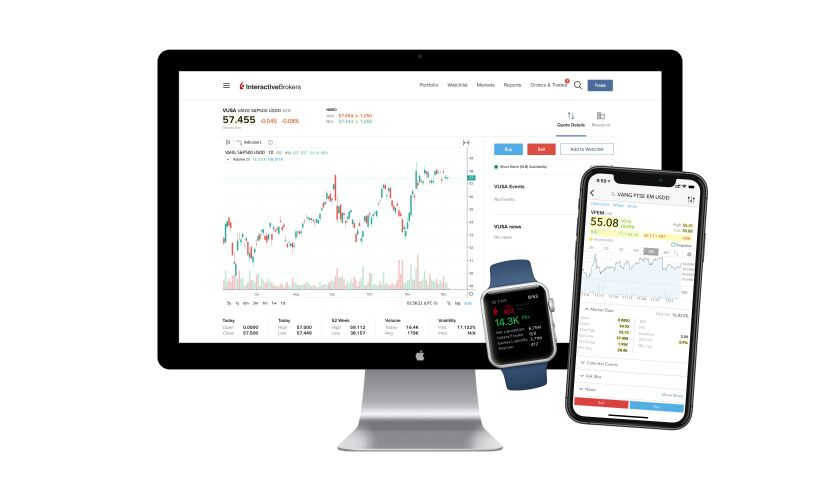 Interactive Brokers trading app on different devices